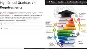 SD high school graduation requirements page screenshot