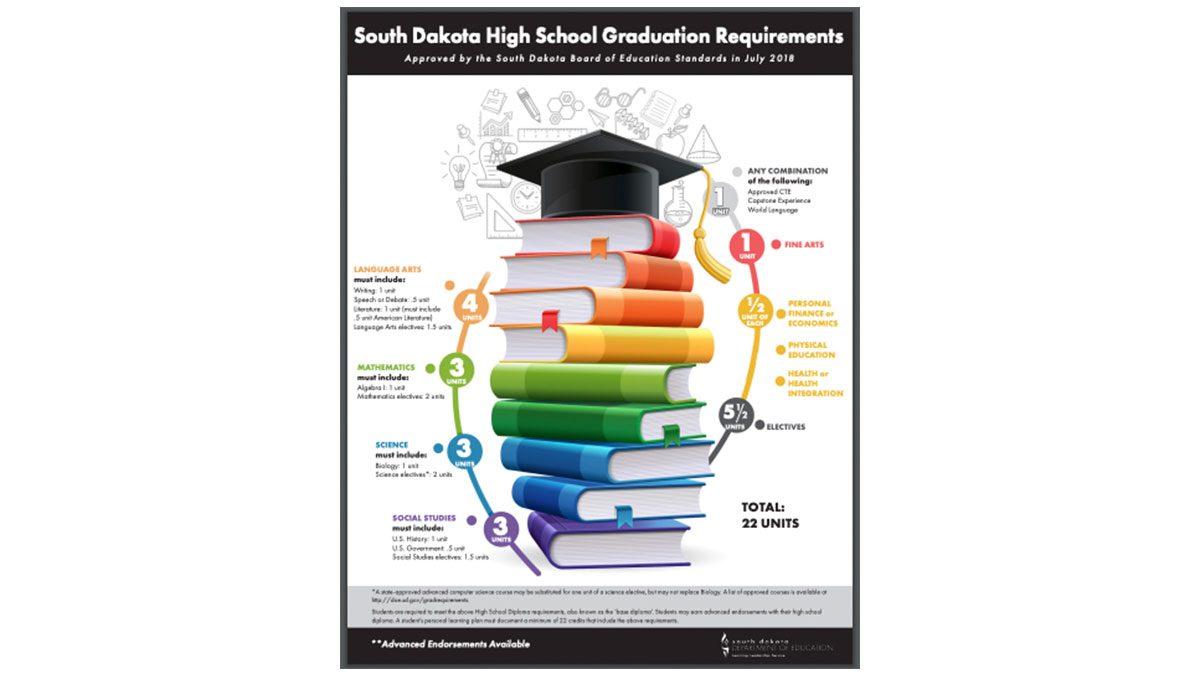 grad-requirements